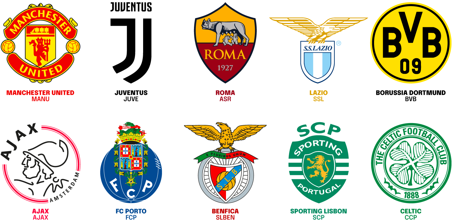 Which are the 10 listed football clubs?